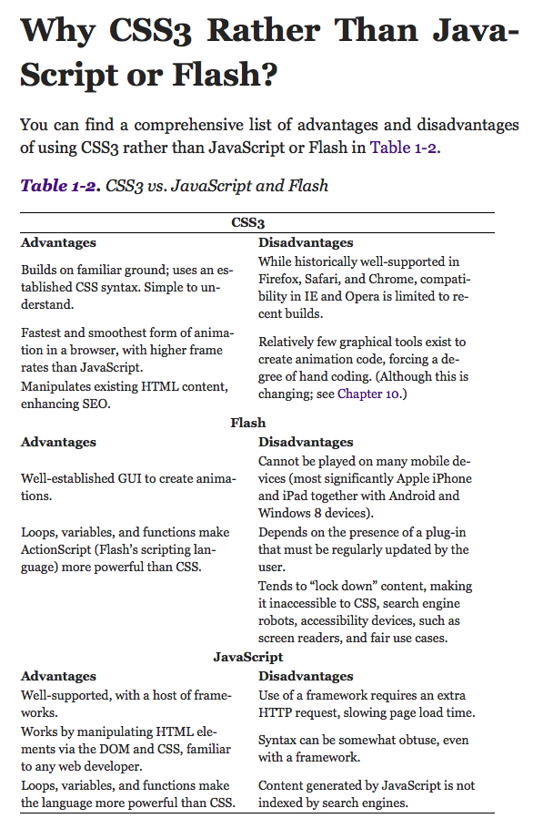 CSS3 vs JavaScript et Flash