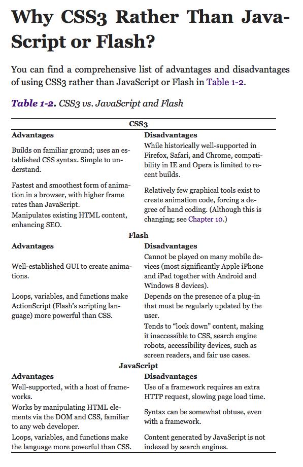 CSS3 vs JavaScript et Flash